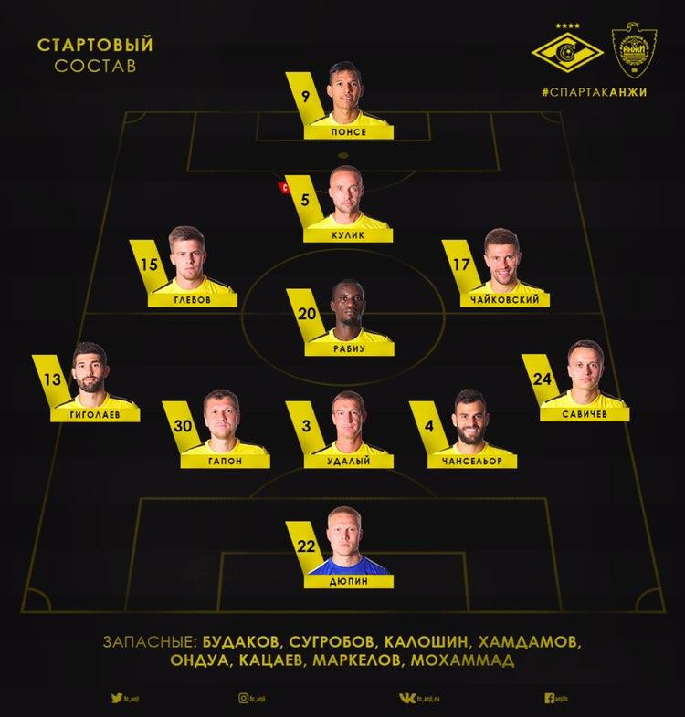 Спартак (Москва) - Арсенал (Тула) 1:0