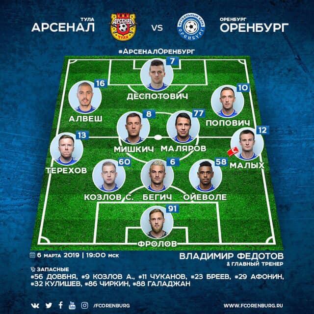 Арсенал (Тула) - Оренбург (Оренбург) 1:1