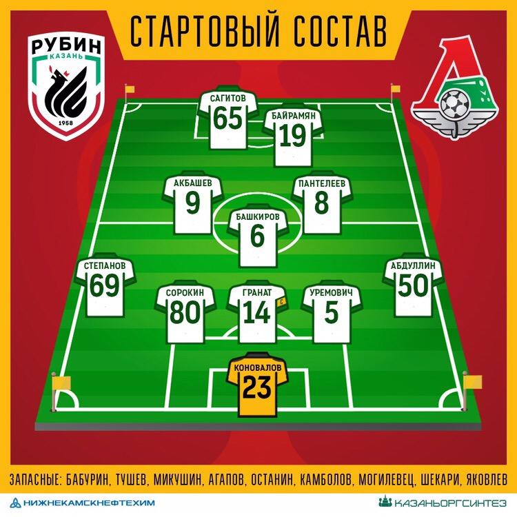 Рубин (Казань) - Локомотив (Москва) 0:1