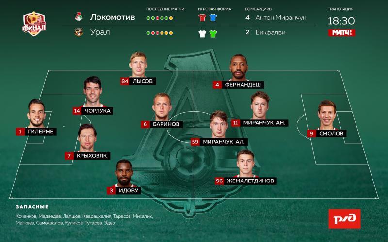 Локомотив (Москва) - Урал (Екатеринбург) 1:0. Нажмите, чтобы посмотреть истинный размер рисунка