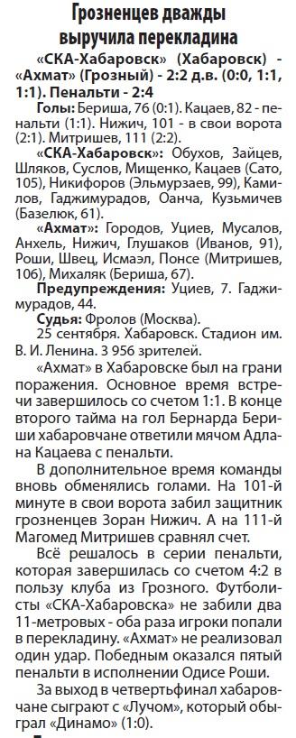 СКА-Хабаровск (Хабаровск) - Ахмат (Грозный) 2:2 пен. 2:4