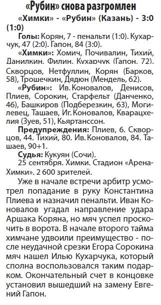 Химки (Химки) - Рубин (Казань) 3:0