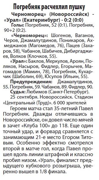 Черноморец (Новороссийск) - Урал (Екатеринбург) 0:2