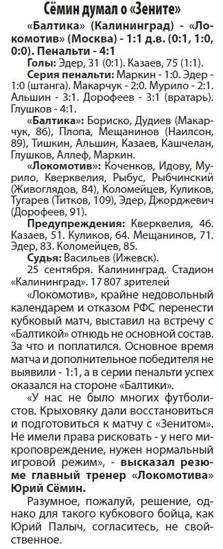 Балтика (Калининград) - Локомотив (Москва) 1:1 пен. 4:1