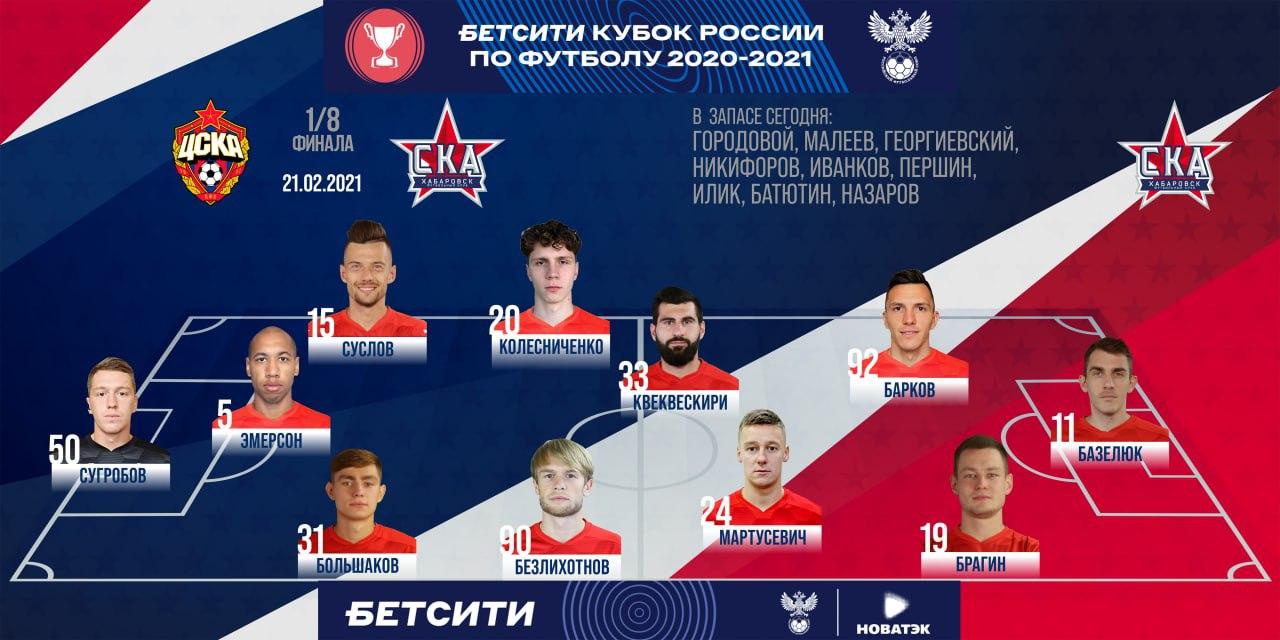 ЦСКА (Москва) - СКА-Хабаровск (Хабаровск) 2:0. Нажмите, чтобы посмотреть истинный размер рисунка