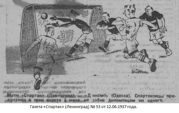 Спартак (Ленинград) - Динамо (Одесса) 0:3