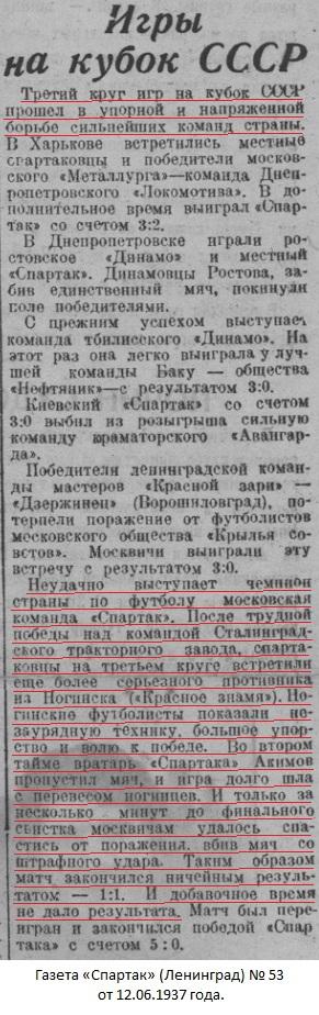 Спартак (Москва) - Красное Знамя (Глухово) 1:1 д.в.