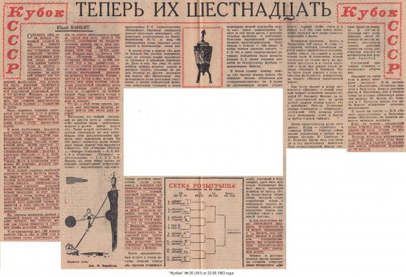 СКА (Ленинград) - Кайрат (Алма-Ата) 0:1 д.в.. Нажмите, чтобы посмотреть истинный размер рисунка