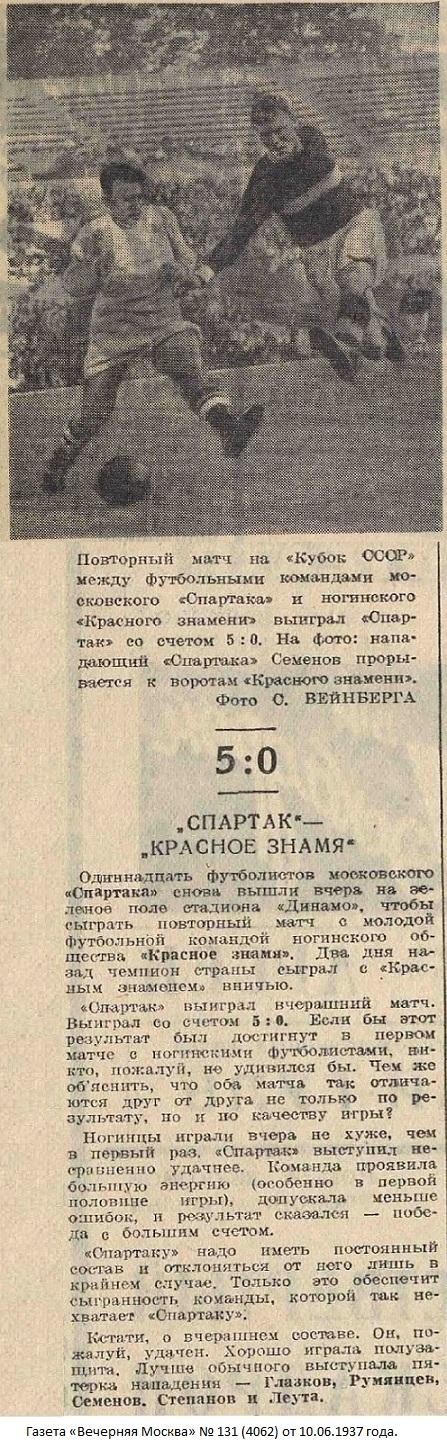 Спартак (Москва) - Красное Знамя (Глухово) 5:0