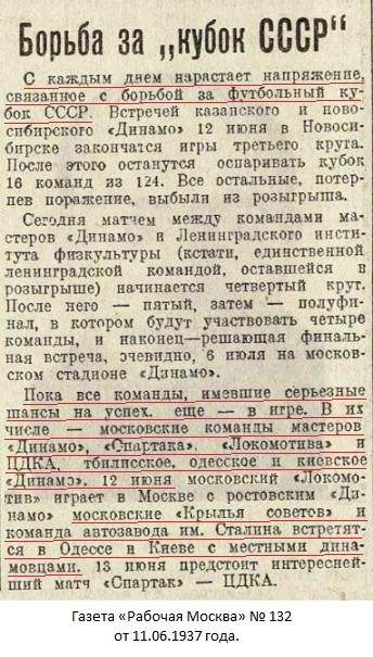 Динамо (Киев) - Торпедо (Москва) 4:2 д.в.