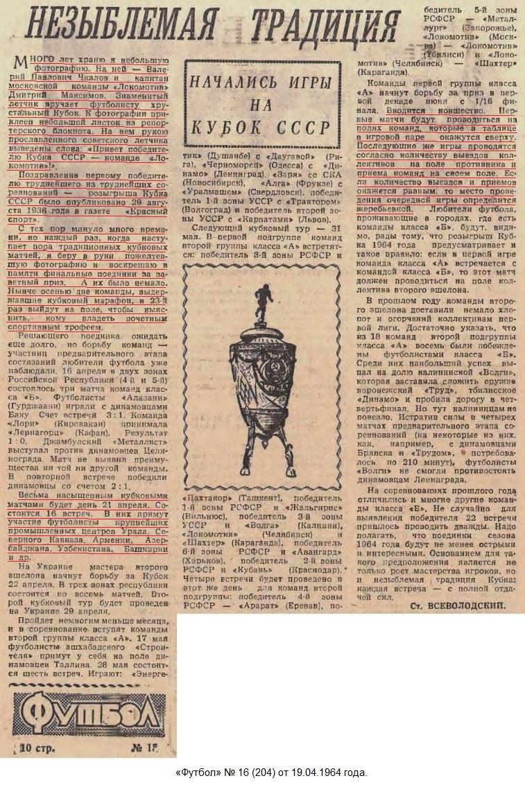 Динамо (Кировабад) - Алазани (Гурджаани) 2:0