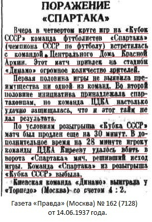 ЦДКА (Москва) - Спартак (Москва) 1:0 д.в.