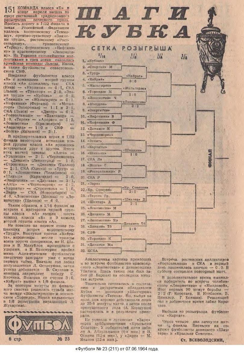Кубок СССР 1964. 1964 год. 23 мая. Десна (Чернигов) - СКА ...
