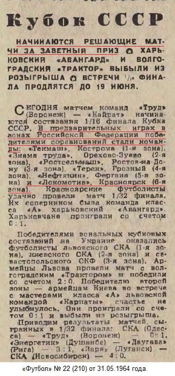 Цементник (Семипалатинск) - Локомотив (Красноярск) 1:3