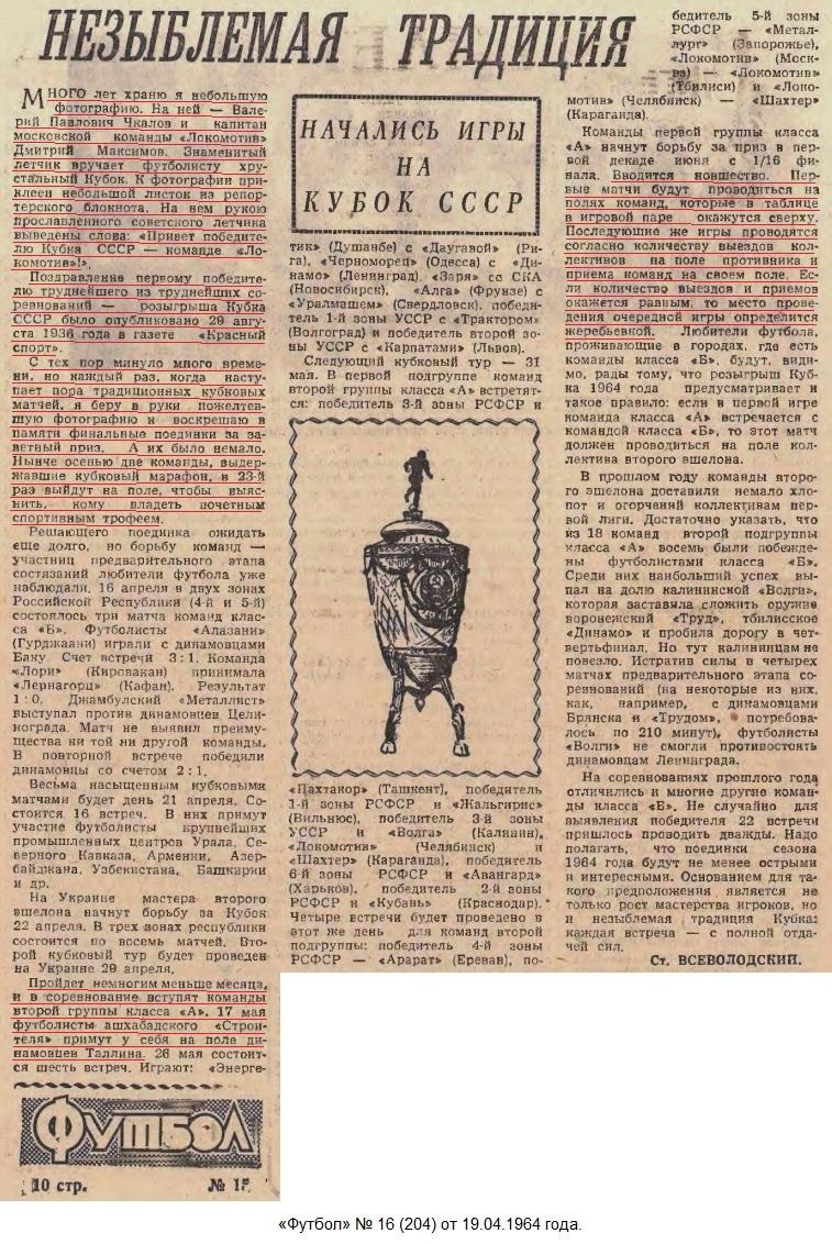 Строитель (Ашхабад) - Динамо (Таллин) 2:1