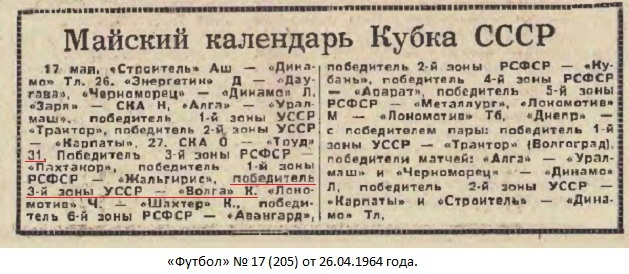 СКФ (Севастополь) - Волга (Калинин) 2:1 д.в.