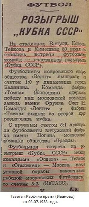 Основа - хлопчатобумажный комбинат (Тейково) - Сталинец-2 (Москва) 2:5