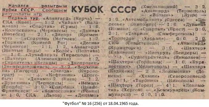 Строитель (Бельцы) - Днепровец (Днепродзержинск) 3:2 д.в.