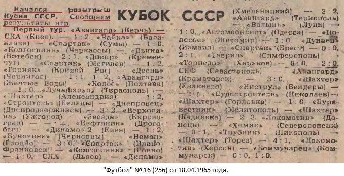 Авангард (Керчь) - СКА (Киев) 1:2 д.в.