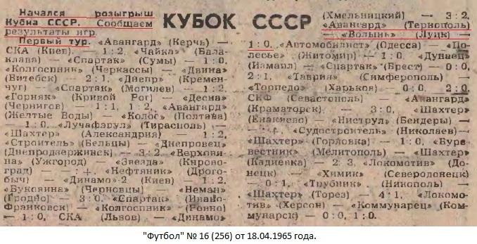 Авангард (Тернополь) - Волынь (Луцк) 1:0 д.в.