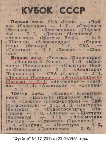 Дунаец (Измаил) - Автомобилист (Одесса) 2:1 д.в.