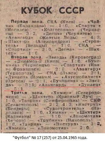 Авангард (Тернополь) - Дунаец (Измаил) 3:1 д.в.