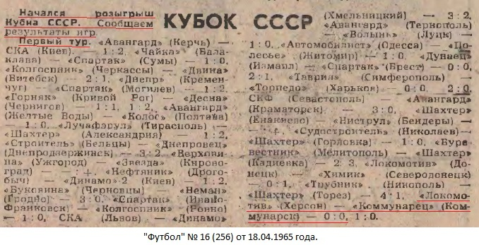 Локомотив (Херсон) - Коммунарец (Коммунарск) 0:0 д.в.
