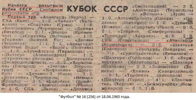 СКФ (Севастополь) - Авангард (Краматорск) 3:0