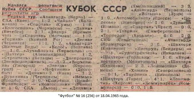 Локомотив (Херсон) - Коммунарец (Коммунарск) 1:0