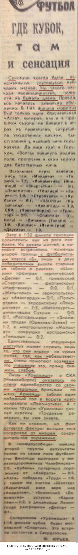 Локомотив (Красноярск) - СКА (Новосибирск) 0:1