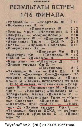 СКА (Новосибирск) - Динамо (Киев) 2:1