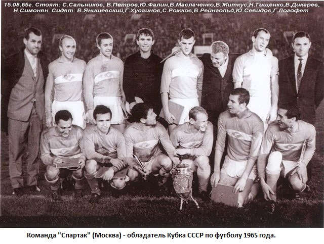 Спартак (Москва) - Динамо (Минск) 2:1 д.в.