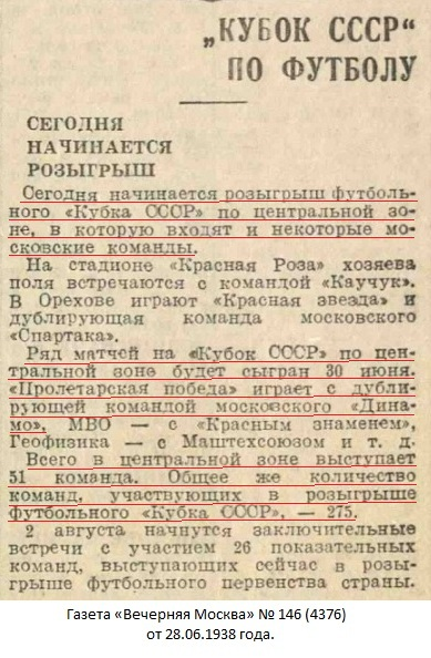 Пролетарская Победа - обувная фабрика (Москва) - Динамо-2 (Москва) +:- неявка