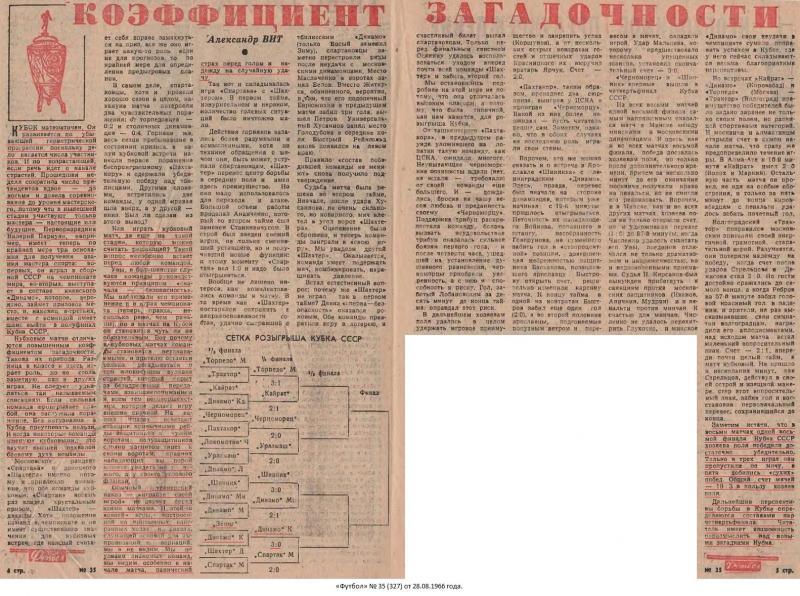 Динамо (Киев) - Зенит (Ленинград) 3:0. Нажмите, чтобы посмотреть истинный размер рисунка