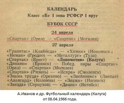 Спартак (Орёл) - Спартак (Могилев) 1:2