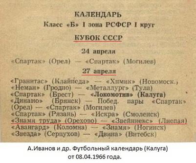 Знамя Труда (Орехово-Зуево) - Звейниекс (Лиепая) 3:1