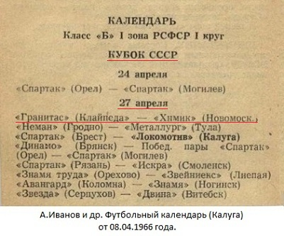 Гранитас (Клайпеда) - Химик old (Новомосковск) 2:0