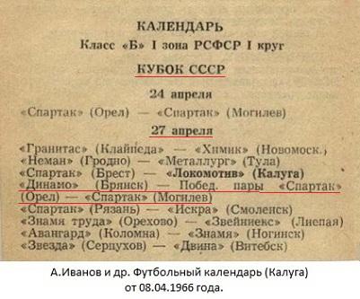 Динамо (Брянск) - Спартак (Могилев) 1:0