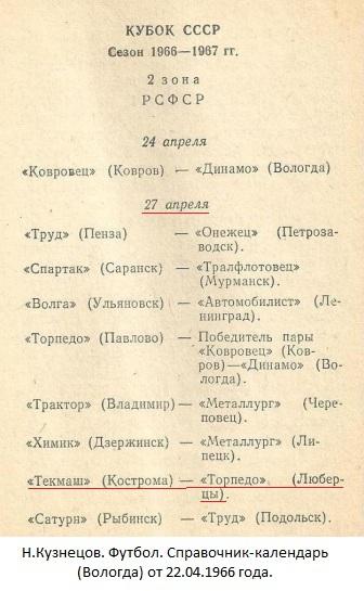Текмаш (Кострома) - Торпедо (Люберцы) 1:0