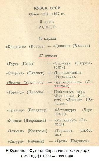 Волга old-1 (Ульяновск) - Автомобилист (Ленинград) 1:1 д.в.