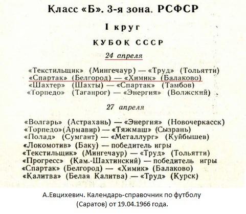 Спартак (Белгород) - Химик (Балаково) 1:2