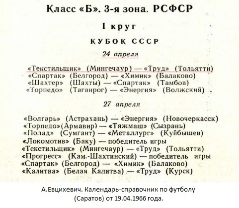 Текстильщик (Мингечаур) - Труд (Тольятти) 0:1