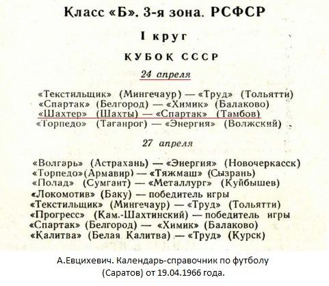 Шахтёр (Шахты) - Спартак (Тамбов) 0:0 д.в.