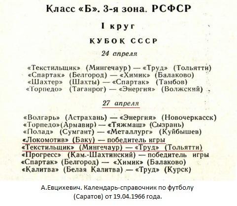 Локомотив (Баку) - Труд (Тольятти) 1:0