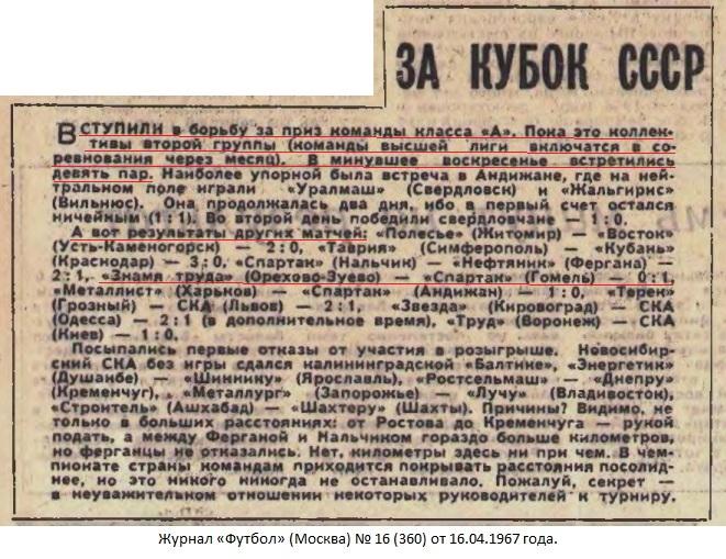 Знамя Труда (Орехово-Зуево) - Спартак (Гомель) 0:1