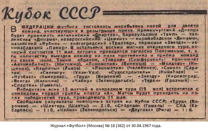 Локомотив (Винница) - Молдова (Кишинёв) 2:0