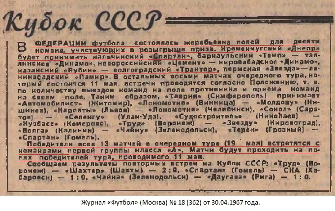 Рубин (Казань) - Трактор (Волгоград) 0:0 д.в.