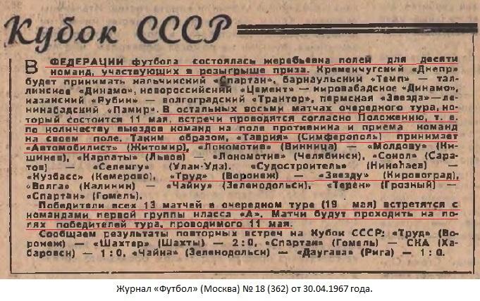 Труд (Воронеж) - Звезда (Кировоград) 2:1