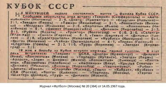 Цемент (Новороссийск) - Динамо (Кировабад) 0:1 д.в.