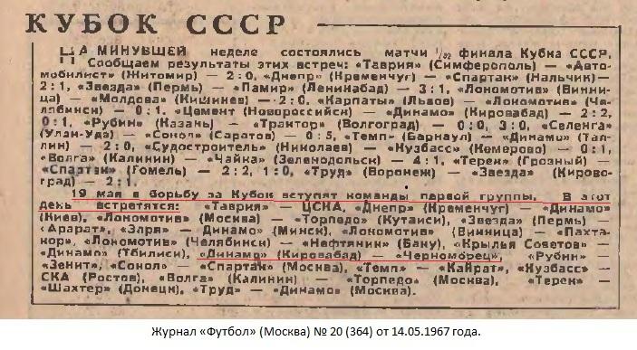 Динамо (Кировабад) - Черноморец (Одесса) 1:1 д.в.